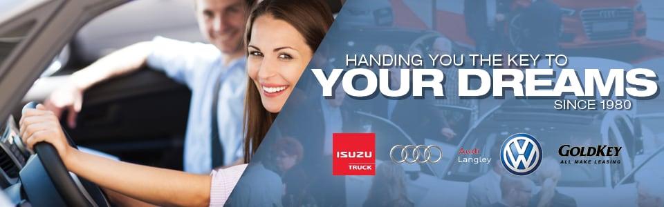 Audi Dealership in Surrey